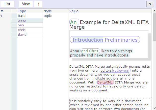 Top-level view of DITA topic with anna selected