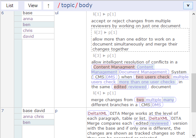 View with the DITA topic/body selected
