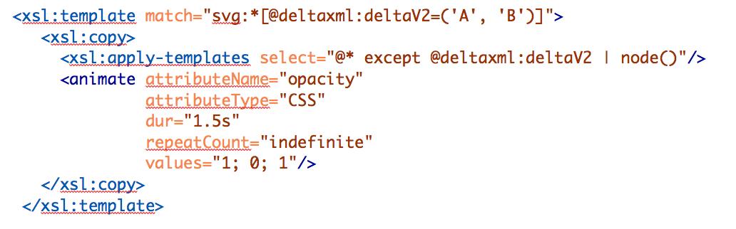 Xml Compare Code