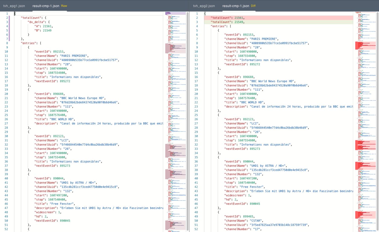 DeltaJSON Comparison View GUI